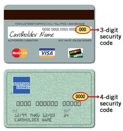 the cvn card verification number or security code is the 3 digit number on back of mastercard and visa cards on american express cards it is the 4 digit
